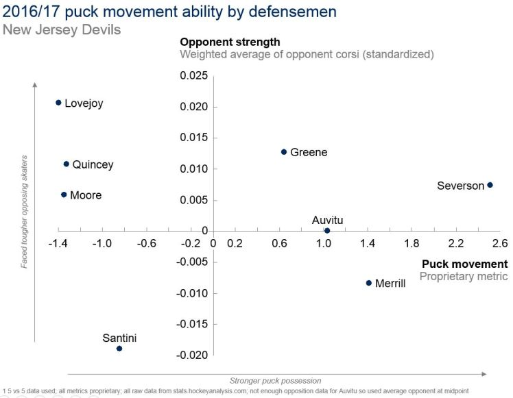24JUN2017 -- devils puck moving d -- v2.JPG